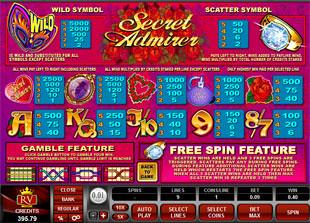 Secret Admirer Slots Payout