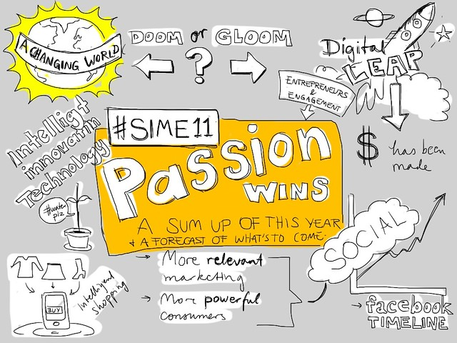 Passion Wins - Intro SIME 11