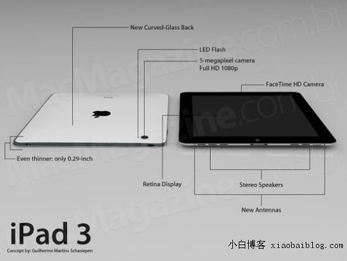 iPad3 Pictures Preview
