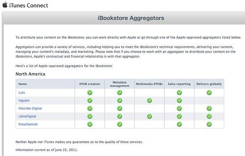 iBookstore Aggregators
