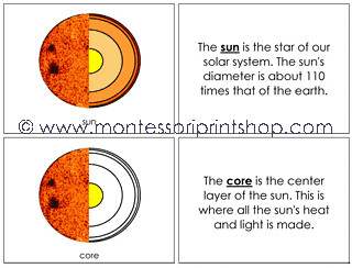Sun Nomenclature Book (Image from Montessori Print Shop)