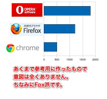 無題 1 - OpenOffice.org Draw