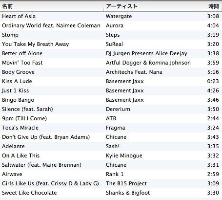 しう's Mix