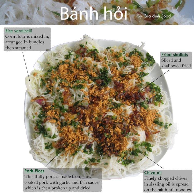 Banh hoi guide