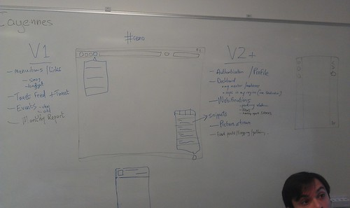 Add-on Planning