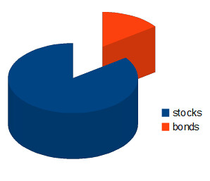 Difference Between Stocks and Bonds [Photo by Philip Taylor PT] (CC BY-SA 3.0)
