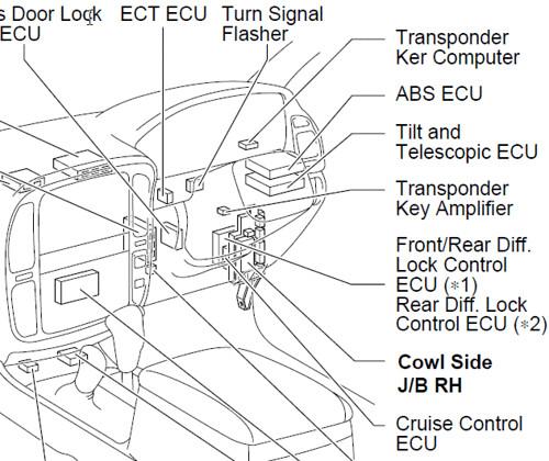 Diagram 1999 Toyota 4runner Oxygen Sensor Location Corolla