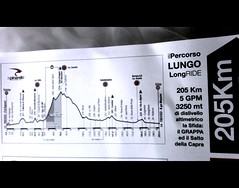 laPinarello course map
