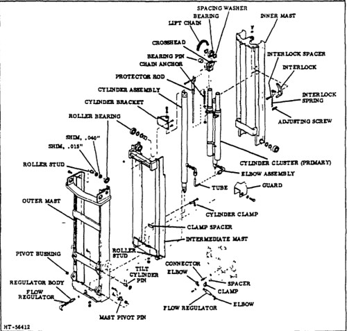 yale forklift engine parts diagram engine components