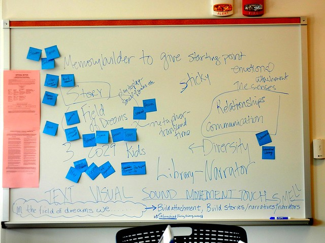 Idea board, Cohort D