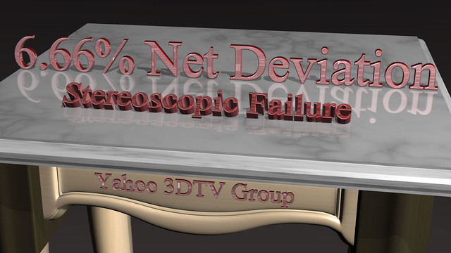 Yahoo 3DTV Group In Hell