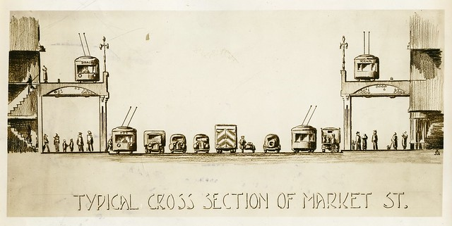 Typical Cross Section of Market Street (1937)