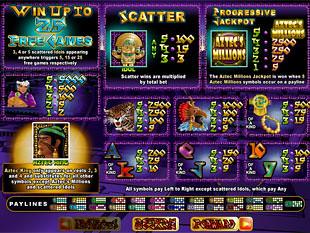 Aztec's Millions Slots Payout