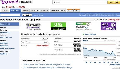YHOO-finance-8-8-2011