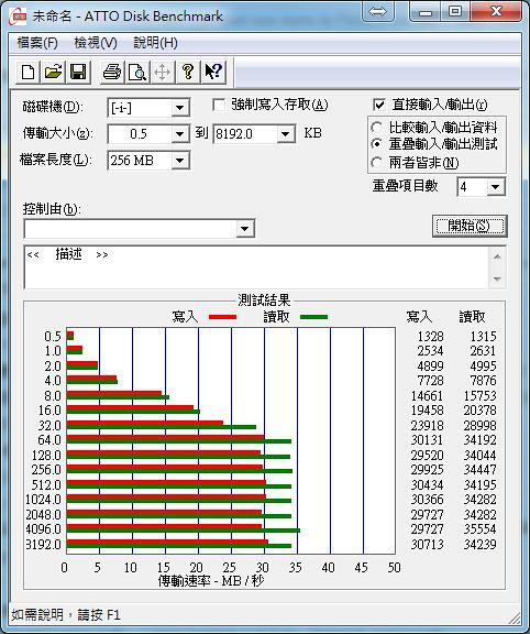 USB2-ATTO