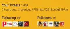 1,000 Tweets