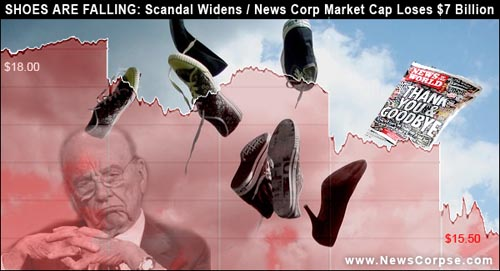 News Corp Shoes Falling
