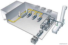 Industrial Process (James Provost) Tags: illustration energy industrial natural pipes gas process alternative technicalillustration