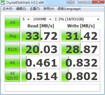 USB2-diskmark