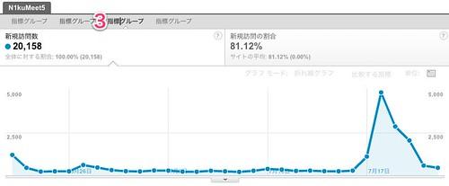 スクリーンショット 2011-07-24 11.31.58-1