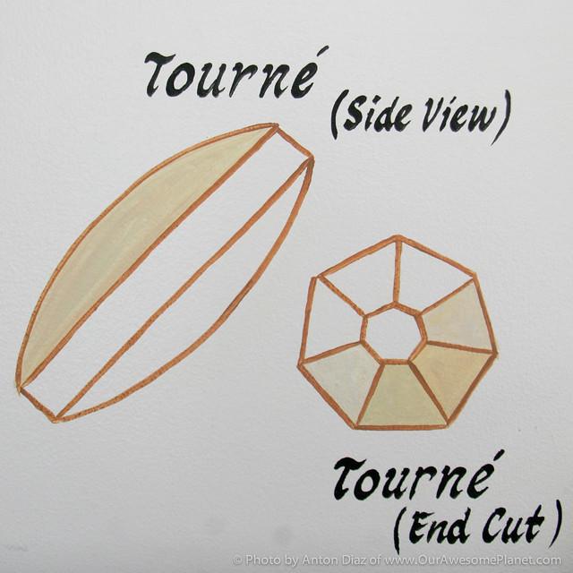 Tourne by Chef Sandralyn Hataway-42.jpg