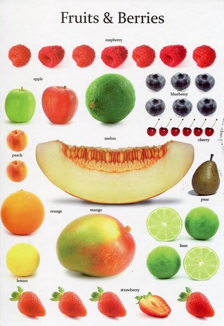 Fruits & Berries / Russian NI