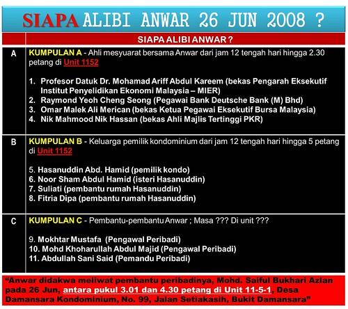 Siapa Alibi Anwar (1)
