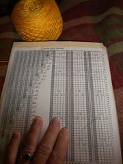LSock Chart A