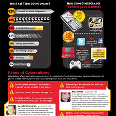 Cyber-Bullying-Infographic