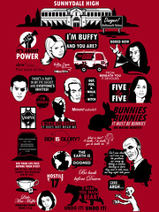 Buffy Quotes (Tom Trager) Tags: shirt photoshop design tv vampire quotes spike buffy sunnydale slayer vector