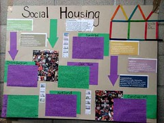 ihp-cta-comparing housing-uziel (World Learning) Tags: ihp sitstudyabroad comparativecitiesprogram