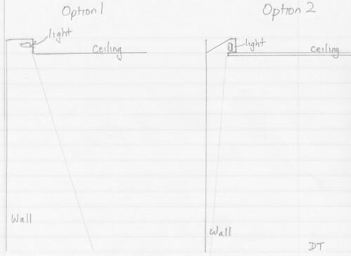 wallwash plan