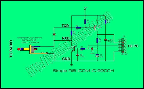 RIB_IC-2200H