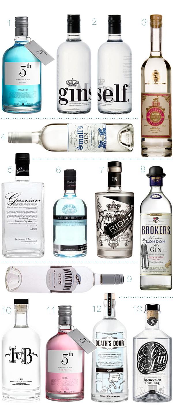 Stunning-Spirits-Gin gin gni blog