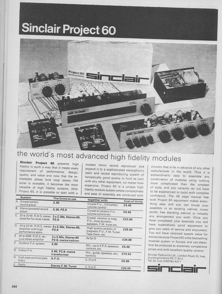 Practical Wireless Aug 1971