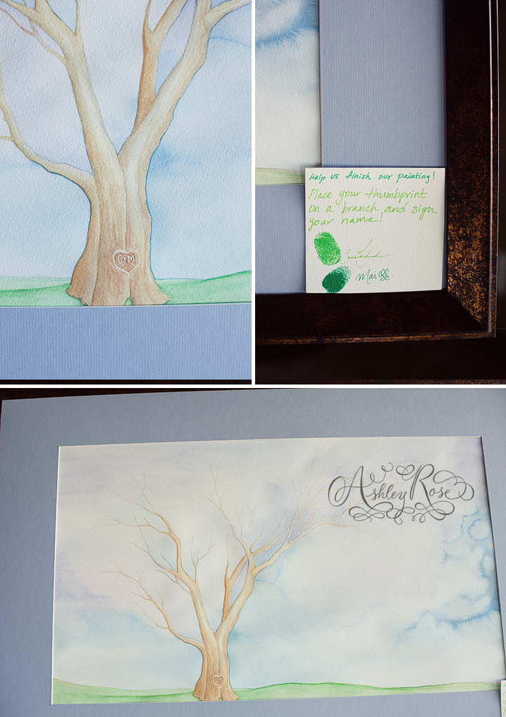 treefingerprints