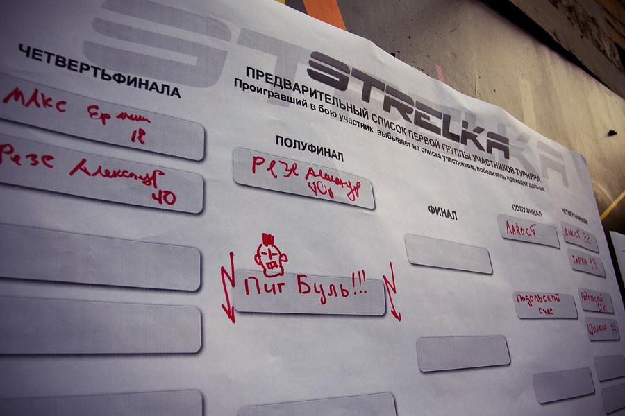 Открытый чемпионат по уличным боям 'STRELKA'