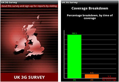BBC 3G Survey