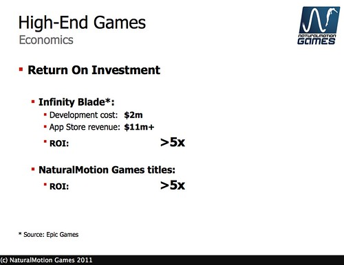 Slide from Casual Connect keynote (Torsten Reil, NaturalMotion Games)