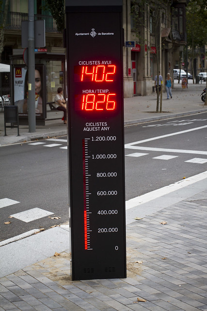 Barcelona Bike Counter