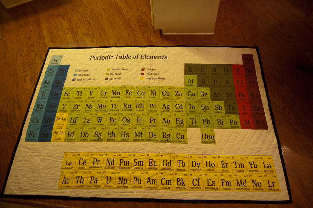 periodic table quilt silkaphyllis tags table quilt science chemistry elements periodictable periodic spoonflower - Periodic Table Of Elements Quilt