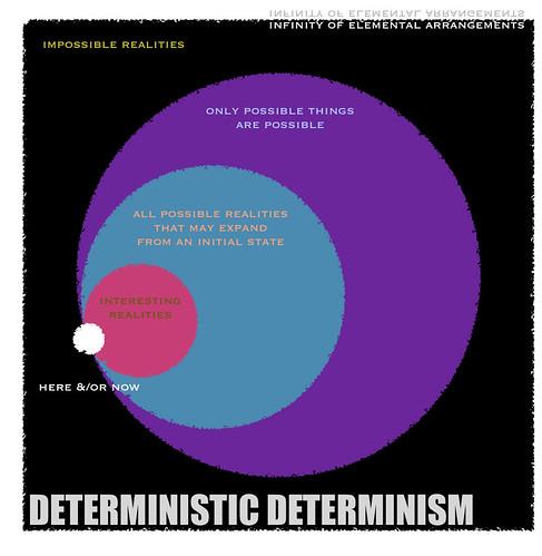 D.Determinism2