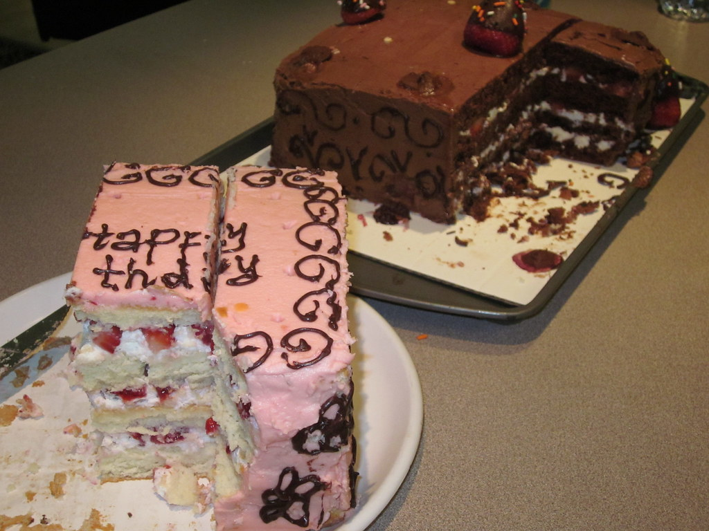 feasibility report on cake baking Pacific ranch bakery feasibility study feasibility report of bakery project  feasibility baked goods in the philippines market acceptability of cupcakes.