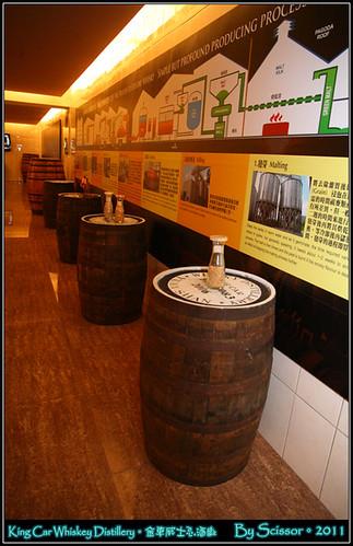 威士忌製造流程圖