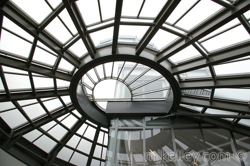 Rotational Skylight