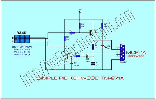 RIB TM-271A KENWOOD