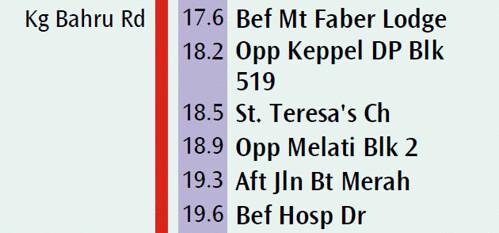143 - Opposite Melati Blk 2