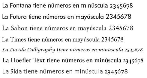 Algunos ejemplos de los números de distintas tipografías