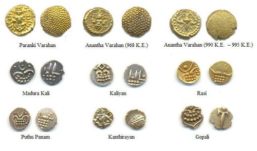TRAVANCORE INDIA COINS