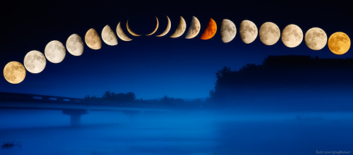 Phases of the Moon 2